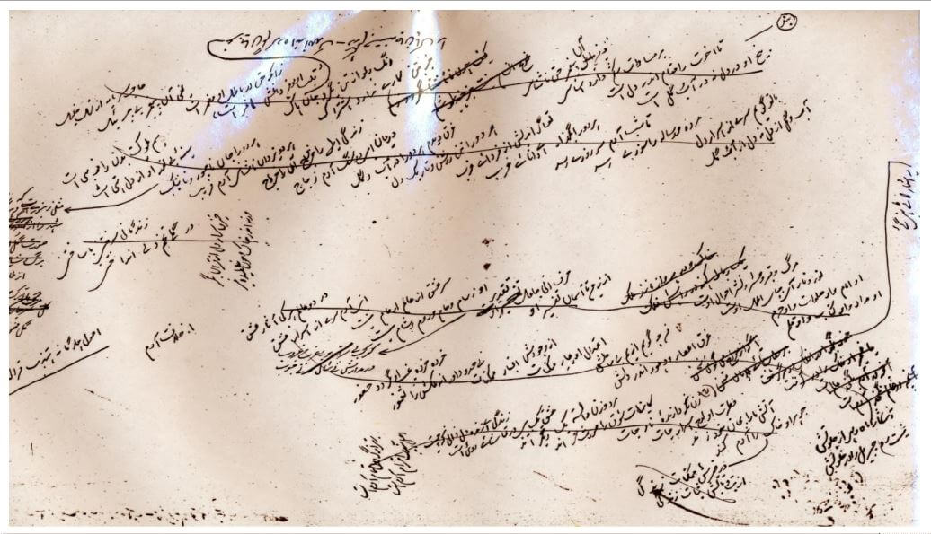 Javidname in Allama Iqbal's Handwriting