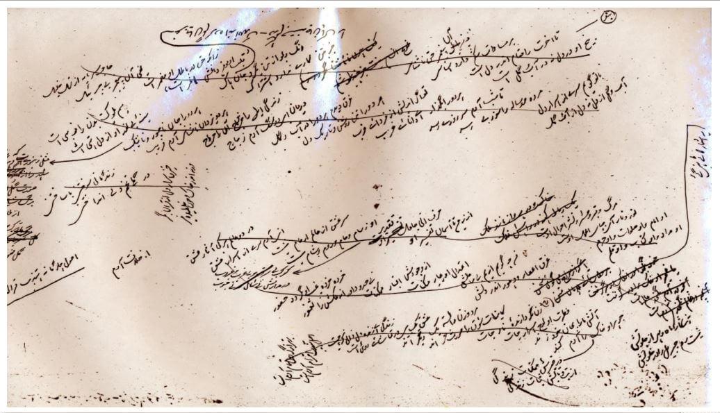 Javidname in Allama Iqbal's Handwriting